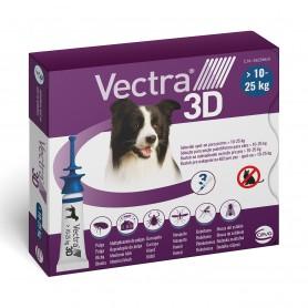 Vectra 3D pipette  Per Cani