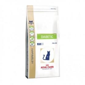 Royal Canin Veterinary Diet Diabetic